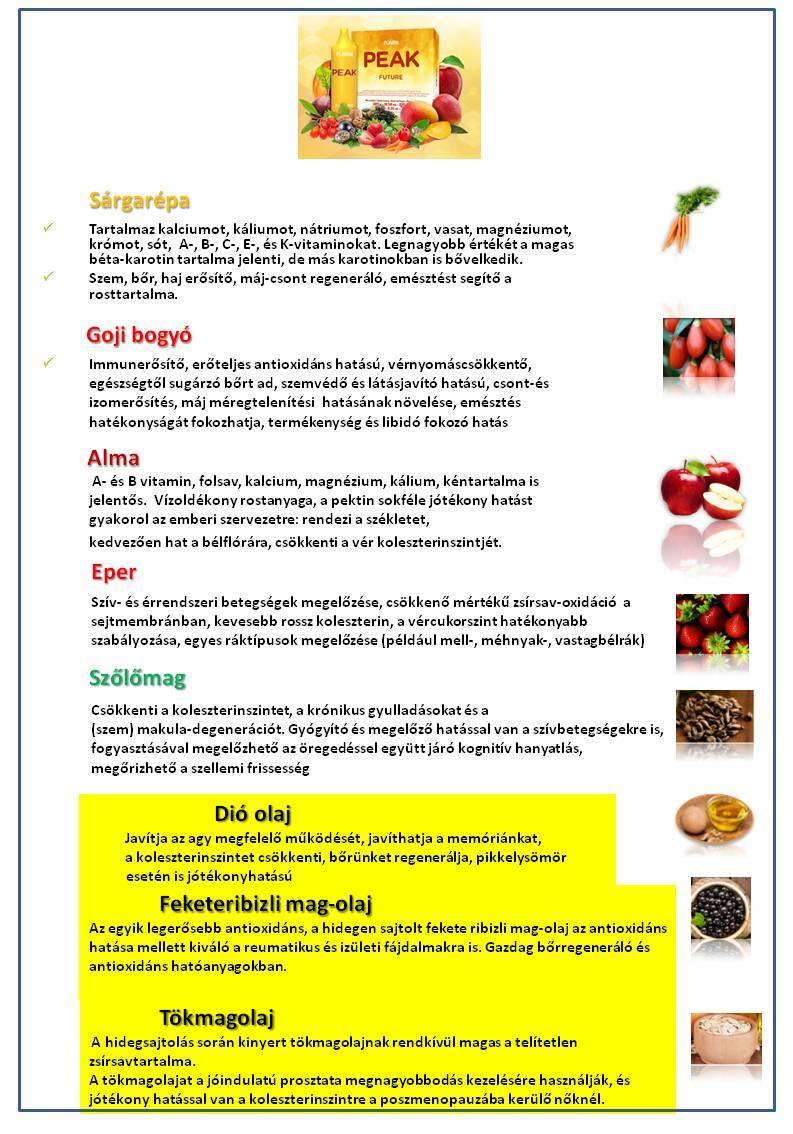B vitaminok pikkelysömör kezelésére)
